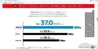 toyota prius petrol consumption toyota aqua prius c or fit hybrid member opinions