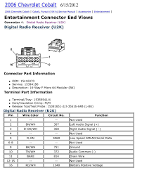 2001 chevy impala radio wiring diagram and 1997 ford explorer 912