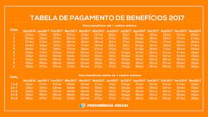 pagamento mes agosto estado paraiba benefícios pagamento da segunda parcela do 13º começa na próxima