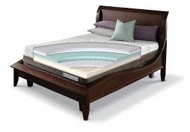 Serta Icomfort Bed Frame Serta Icomfort Mattresses Sam S Nwa S Largest Furniture Store