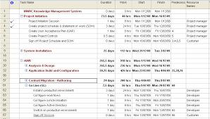 simple schedule template cerescoffee co