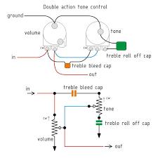 a new tone control concept u2014 or is it tonefiend com