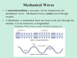 Hawaii can sound travel through a vacuum images Introduction to waves ppt download jpg