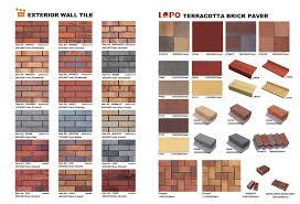 different types of exterior siding and cladding home rx dk