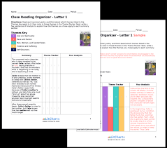 Shades Of Purple Chart by The Color Purple Study Guide From Litcharts The Creators Of