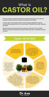 castor oil speeds up healing u0026 improves your immunity dr axe