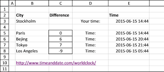 calculate time between time zones