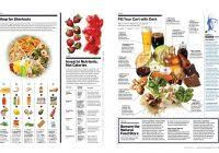 nutrition brochure template nutrition brochure template high quality template