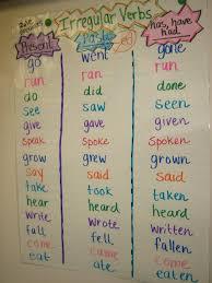 522 best write nouns verbs images on pinterest teaching english