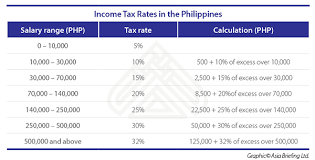 tax rate table 2017 understanding taxation of 13th month pay and christmas bonuses in
