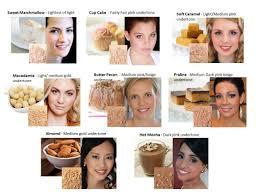 light medium skin tone mineral foundation