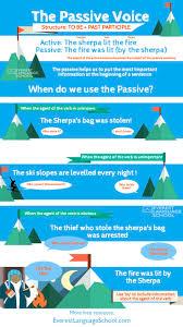 97 best esl grammar images on pinterest english lessons english