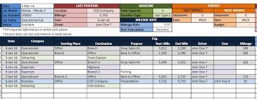 fleet report template fleet management spreadsheet template fieldstation co