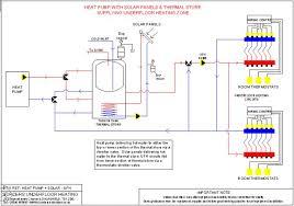 borders underfloor heating supply and install underfloor heating for