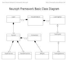 network class basicclassdiagram jpg