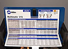 the new miller multimatic 215 easy to use u0026 carry rod network