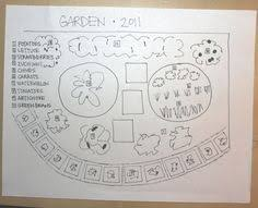 Texas Vegetable Garden Calendar by Planting Calendar For Me And My North Texas Peeps How Does