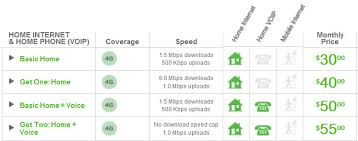 Home Internet Plans | clear 4g plans prices unlimited mobile broadband