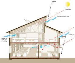 House Plans With Windows Decorating Adorable House Plans With Clerestory Windows Designs With Windows