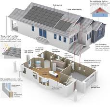 energy efficient house floor plans energy efficiency kb homes floor plans arizonawoundcenters com