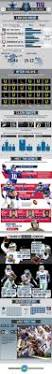 dallas cowboys thanksgiving game history 216 best game day images on pinterest dallas cowboys cowboy