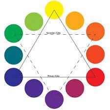 Color Wheel Scheme Color Scheme Exles Mr Averso S Classroom