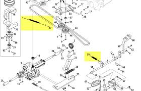 wiring diagram for cub cadet ltx 1050 u2013 the wiring diagram