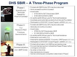 dhs small business innovation research sbir programs overview