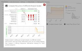 percentuale sconti black friday amazon come usare keepa per approfittare degli sconti di amazon 3 3