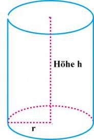 fläche zylinder berechnen der zylinder wie berechnet seiner gesamtoberfläche