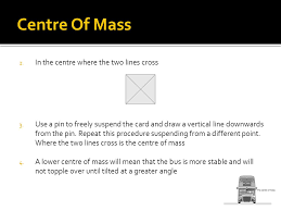 noadswood science to calculate the centre of mass for a given