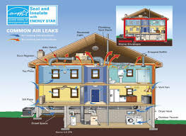 air sealing and insulation can insulation air sealing healthy home n westchester ny