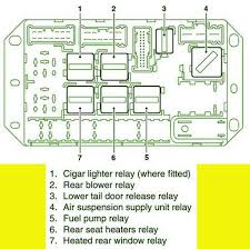 land rover discovery fuse box alfa romeo spider fuse box wiring