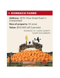 Pumpkin Patch St Louis Mo by Lawsuit Details Rombach Family Feud Over Farm Pumpkin Patch St