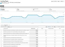 google analytics webmaster tools think360 studio