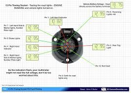 wiring diagram wiring diagram for 13 pin caravan plug img 13pin
