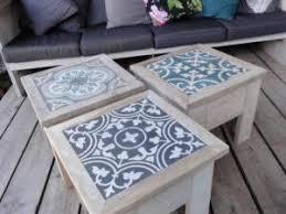 relooker table de cuisine voilà la bonne idée pour customiser mes petites tables ikea qui