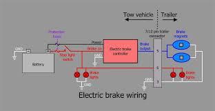 electric brake wiring diagram carlplant