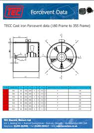 tec electric ie2 30kw 40hp pole force cooled ac induction to