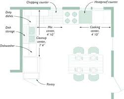 Kitchen Cabinet Design Software Free Download by Find This Pin And More On Kitchen Remodel Kitchen Cabinet Design