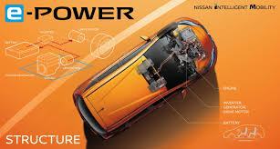 nissan juke e power nissan note receives new electric powertrain drivers magazine