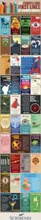 quotes best books this awesome graphic lays out the best literary first lines of all