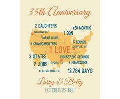 35 anniversary gift 35th anniversary gift 1981 chalkboard poster married in 1981 sign