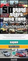 minecraft car real life 5 of the coolest gta v cars gta real life and cars