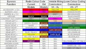 cd stereo wiring harness color codes wiring diagrams