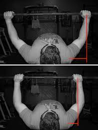 Shoulder Pain In Bench Press How To Bench The Definitive Guide U2022 Stronger By Science