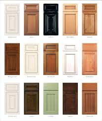 Types Of Glass For Kitchen Cabinet Doors Cabinet Door Designs Glass Kitchen Doors Types Design Preparing