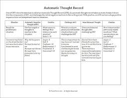 automatic thought record worksheet psychpoint