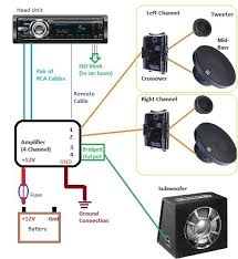 follow these instructions for proper installation methods in