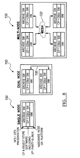 patent us20070103984 clustered hierarchical file system google